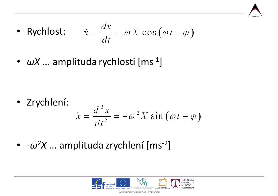 Rychlost: ωX ... amplituda rychlosti [ms-1] Zrychlení: -ω2X ... amplituda zrychlení [ms-2]